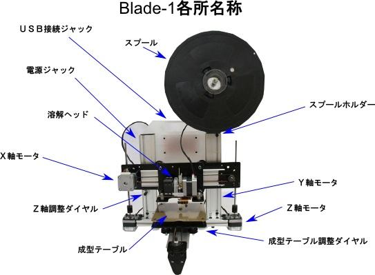 3Dプリンタの種類